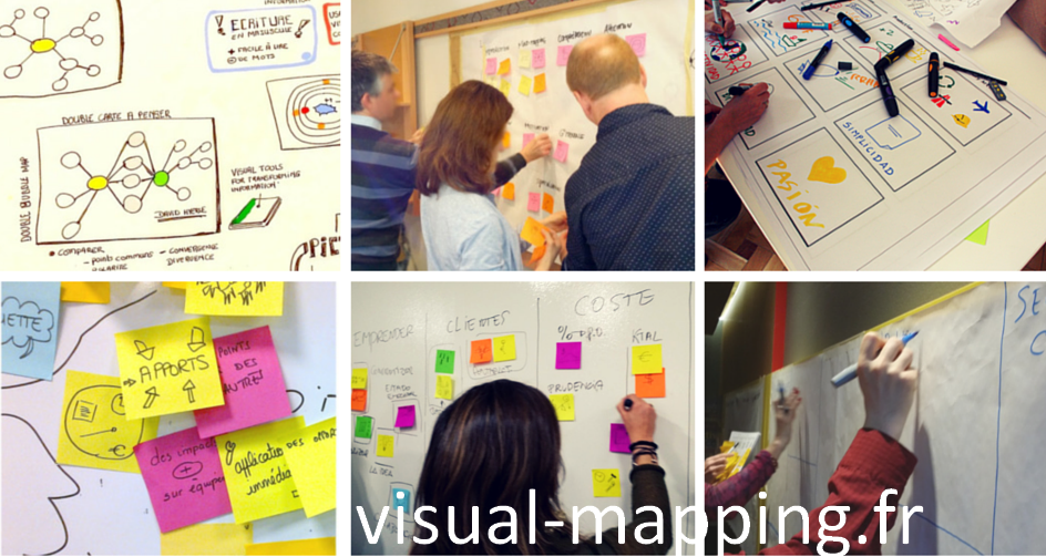 Visual Mapping In Company 1