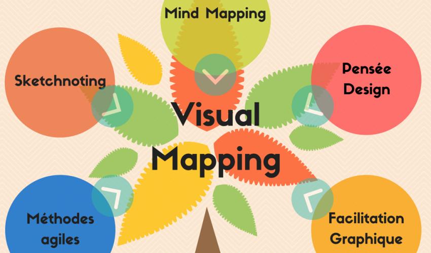 Intégrer les meilleures méthodes visuelles