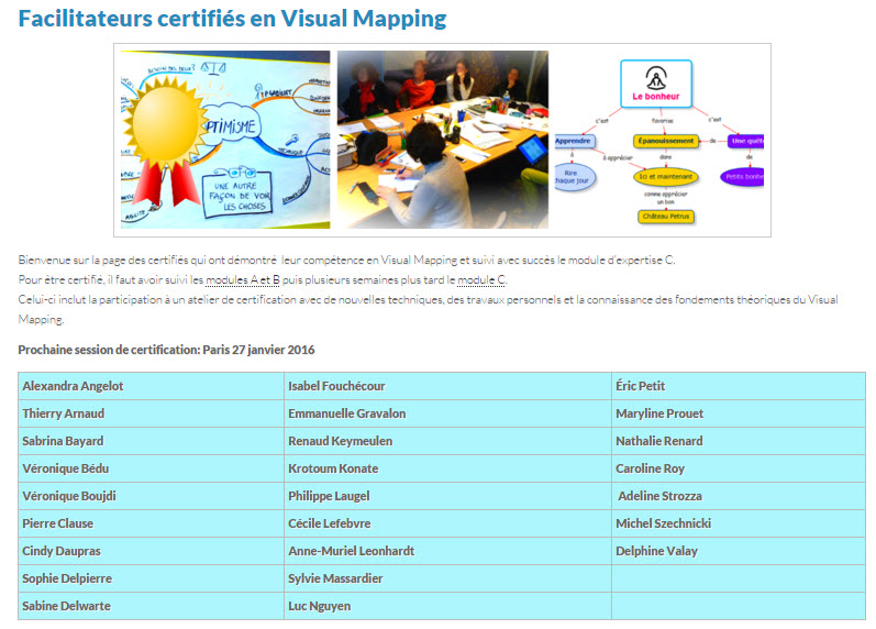 facilitateurs visual mapping oct.2015