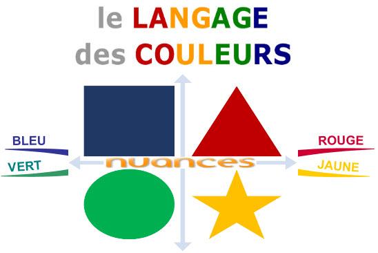 Le business model canvas et le langage des couleurs visual - Langage des couleurs ...